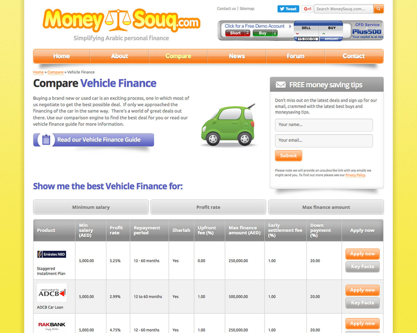 MoneySouq website